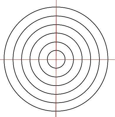 concentric unit circles    equation quora