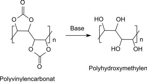 datei hydrolyse von polyvinylencarbonat zu