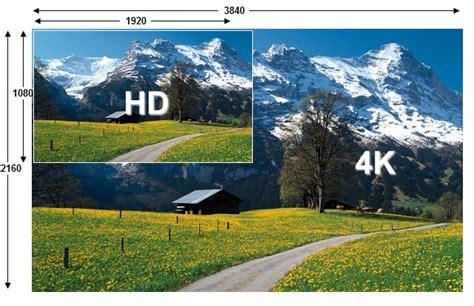 imagenes en resolucion 4k toda la verdad sobre el 4k del nuevo sony xperia z2