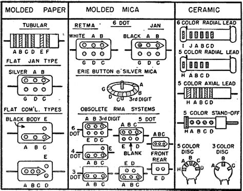 capacitor symbol chart standardized wiring diagram symbols color codes august 1956 popular electronics rf cafe