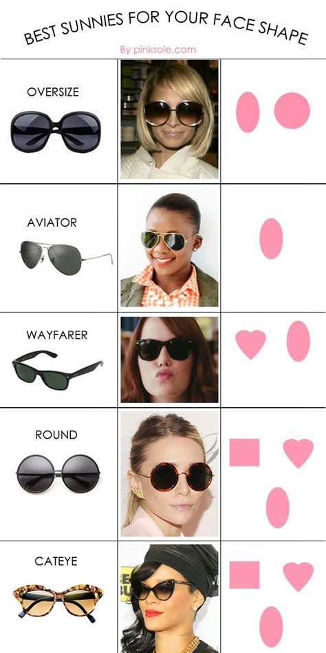 Whats Your Favorite Sunglass Shape by Sunglasses For Your Shape Best Oval Square