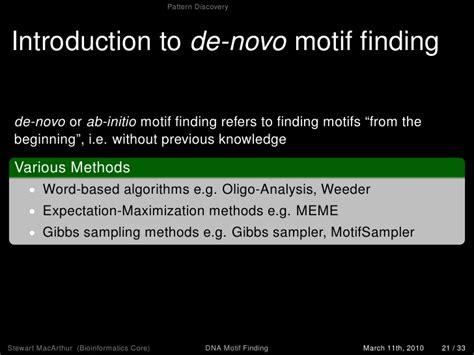 Meme Motif Search - meme motif search 100 images motif based analysis of