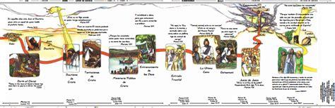 historia bblica del antiguo y nuevo testamento tema 2 una historia de salvaci 243 n reliontinyent pureza