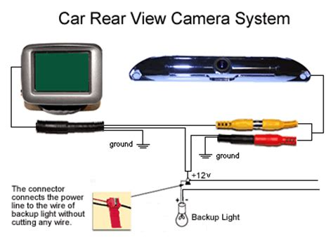the car rearview camera system