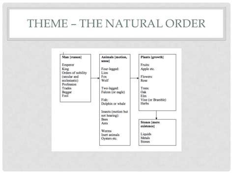 macbeth themes natural order macbeth revision