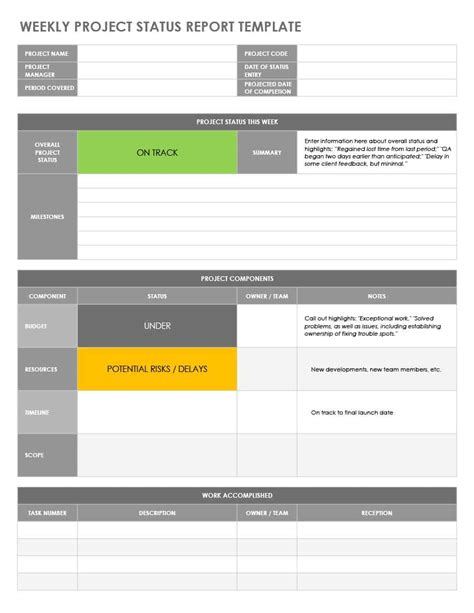 work status report template