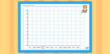 Free Bar Graph Templates by Class Pets Bar Graph Template Class Pets Bar Graph Template