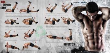 Sixpack workout healthy fitness ab exercises repeat gym crunch