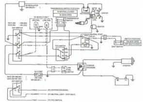 deere gator wiring schematic efcaviation