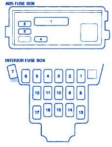 acura cl 3 0 1998 brake system fuse box block circuit