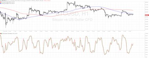 bitcoin coloring book and cryptocurrency glossary books bitcoin price technical analysis for 07 26 2016 reversal