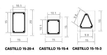 diferencia entre cadenas y pilares castillo armex