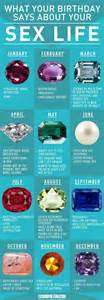 what your birthday says about your you think