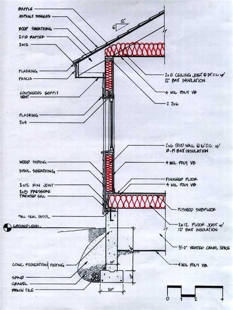 wood stud wall section exterior wall section details conclusion drafting