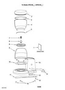 Kitchenaid Coffee Grinder Manual Kitchenaid Coffee Grinder Parts Model Kpcg100np1 Sears