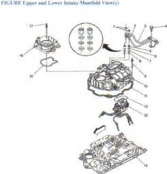 chevy astro voltage regulator location get free image