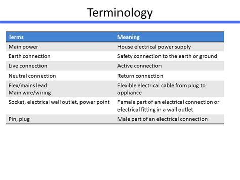 house wiring terminology free wiring diagrams
