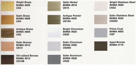 color chart truth hardware products biltbest window parts image gallery hardware finishes color chart