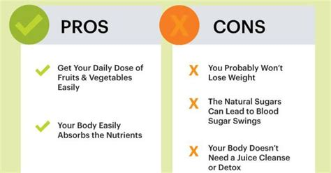 Detox Pros And Cons by Is A Juice Cleanse Really For You Dr Axe