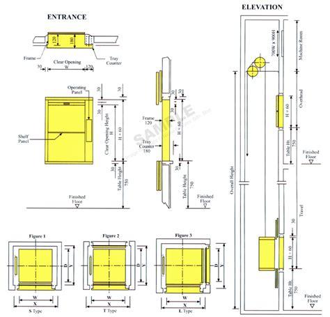 Small Home Elevators Dimensions Dumbwaiter Hoistway Doors Residential Elevators