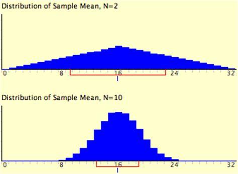 blueline distribution al hudaa practical geography