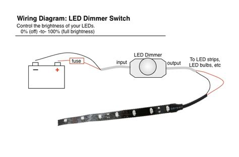 12 volt led light with switch wiring diagram get free