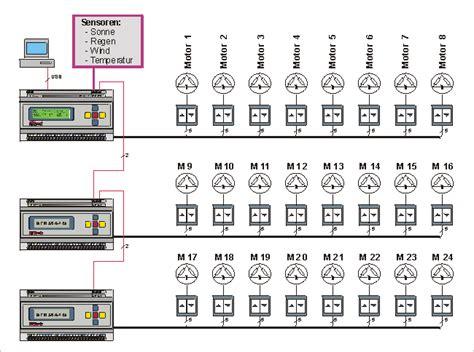 jalousie zentralsteuerung beispiel konfiguration mit 24 motoren f 252 r heytech modul