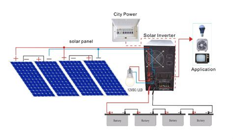 buy solar panels for house i want to buy solar panels for my house 28 images 15kw solar system complete solar