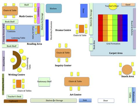 floor plan of preschool classroom classroom environment senior kindergarten