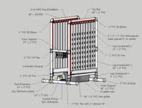 Vertical Gardens Construction Raspberry Pi Arduino Hydroponic Vertical Garden