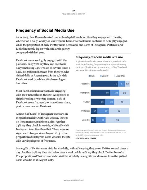 social media site usage 2014 pew research center frequency of social media use pew research center autos post