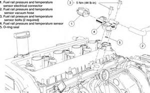 2004 Ford Explorer Fuel Rail Pressure Sensor 2004 Ford Explorer Fuel Rail Pressure Sensor Location Html