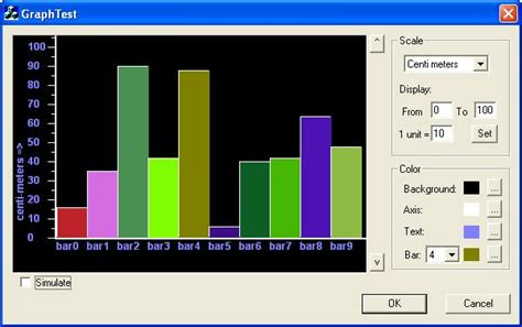 coloring book app source code draw bar chart draw real time data mfc chart