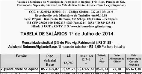 tabela de aumento de salario de encarregado de limpeza 2016 rj tabela de salario dos vigilantes 2016 ba tabela
