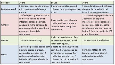 gastrite dieta alimentare alimenta 231 227 o contra a gastrite dieta na rede card 225 pio