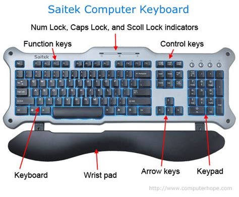 key layout meaning best photos of function keys on keyboard meaning