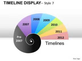 Sle Timeline Template by Graphic Timeline Template