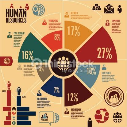 1000 ideas about organizational chart on pinterest