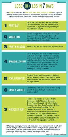 Fourteen Day Fruit And Vegetable Detox Diet by 1000 Ideas About 3 Day Cleanse On Shakeology