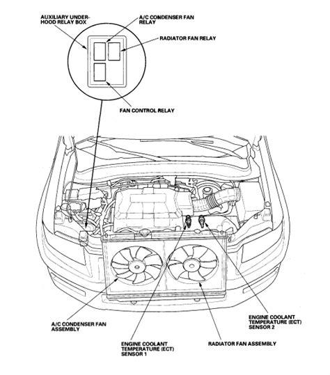 honda ridgeline wiring harness diagram honda free engine image for user manual 2006 honda ridgeline engine diagram wiring diagrams image free gmaili net