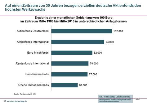geldanlagen deutsche bank langfristige geldanlagen im vergleich tipps f 252 r kunden