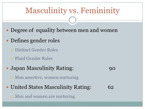 gender stereotypes masculinity and femininity cross cultural conflict gung ho novid
