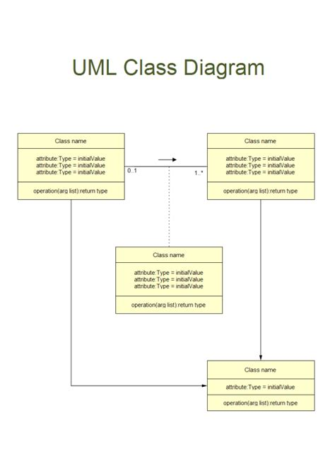 how to create a uml class diagram exle of software diagrams