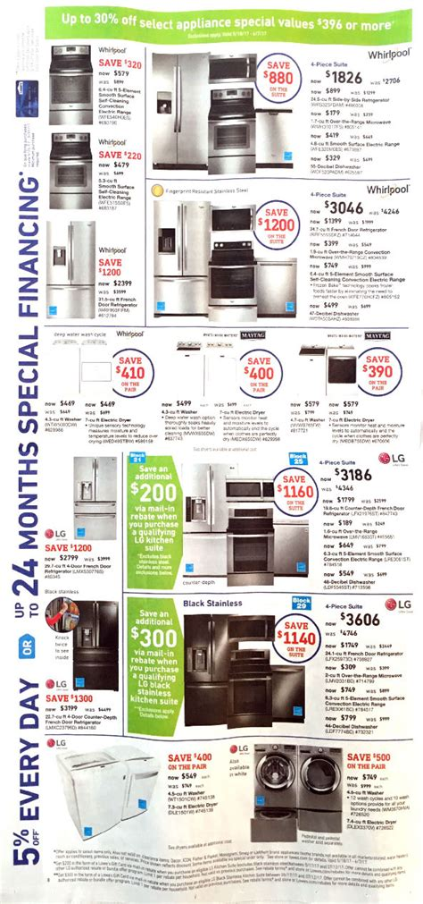 Lowes Weekly Ad Todays Deals Weekly Sales Ad