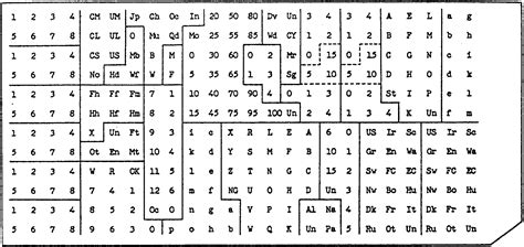 Computer Punch Card Template by Hollerith 1890 Census Tabulator