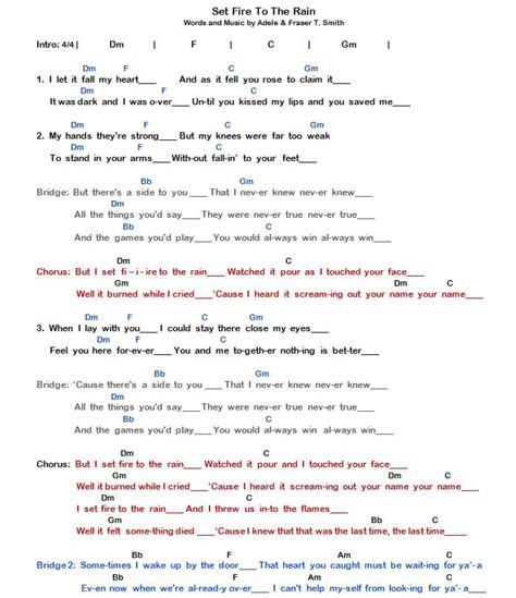into the best part lyrics 17 best images about ukulele love on pinterest songs