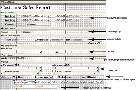 sle of it report customer sales report in ms access 2000 sarathc