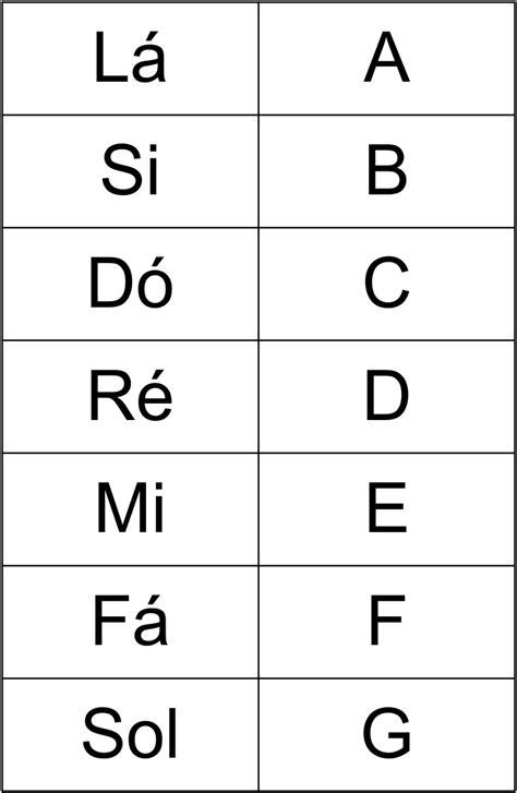 recogedor de notas dos o violonista aula 3 introdu 231 227 o as cifras