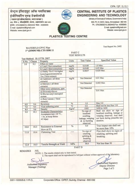 certificate test test certificate