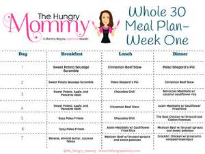 Whole30 Meal Planning Template by Roundup Whole30 Meal Plans And Recipes
